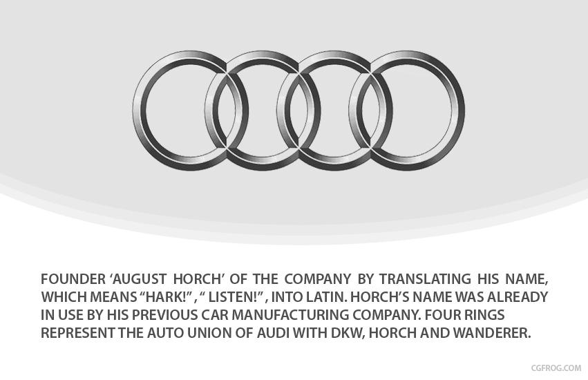 How AUDI got their name