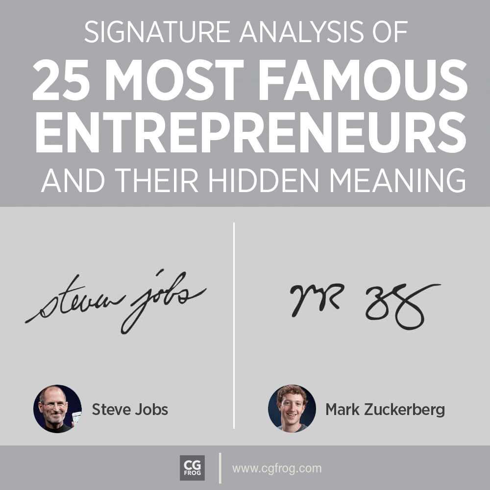 Signature-Analysis-of-25-Most-Famous-Entrepreneurs-and-Their-Hidden-Meaning