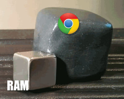 Chrome Ram Memes Google Chrome Eating RAM- Magnate