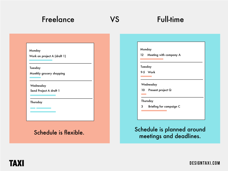 Freelancer VS Full-Time Designer schedules