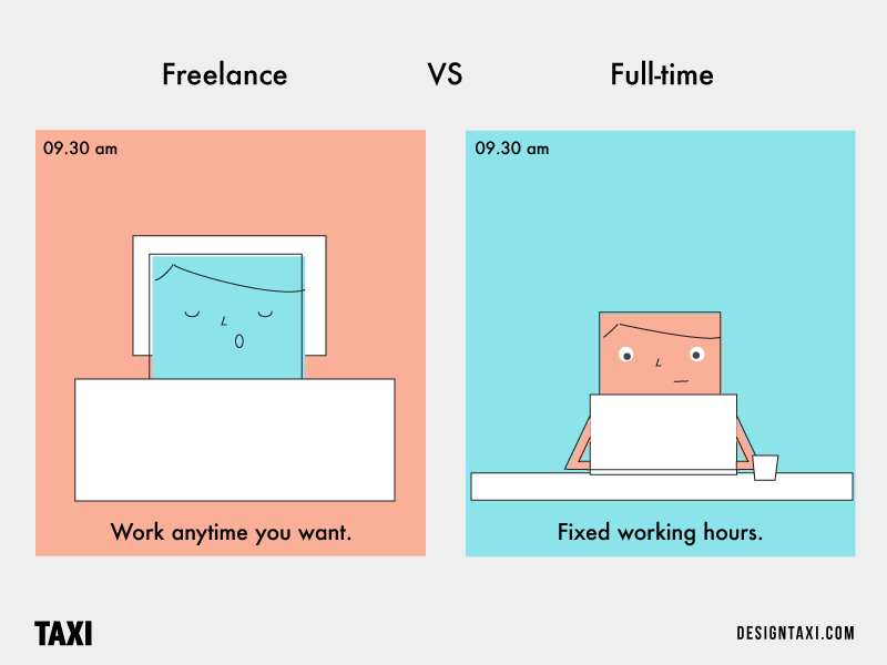 Freelancer VS Full-Time Designer worktime