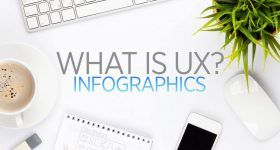 infographics-what-is-ux