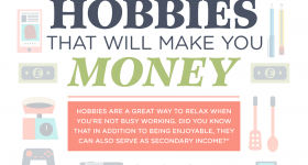 make-money-online-with-your-hobbies