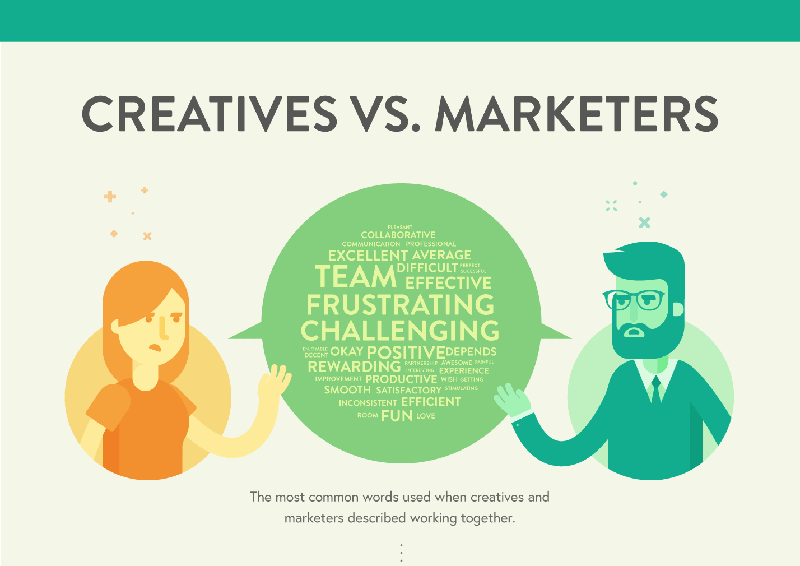 creatives-vs-marketers-infpgraphic