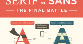 deferences in Serif and Sans Serif Fonts