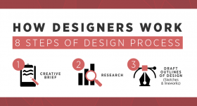 Infographic How Designers Work