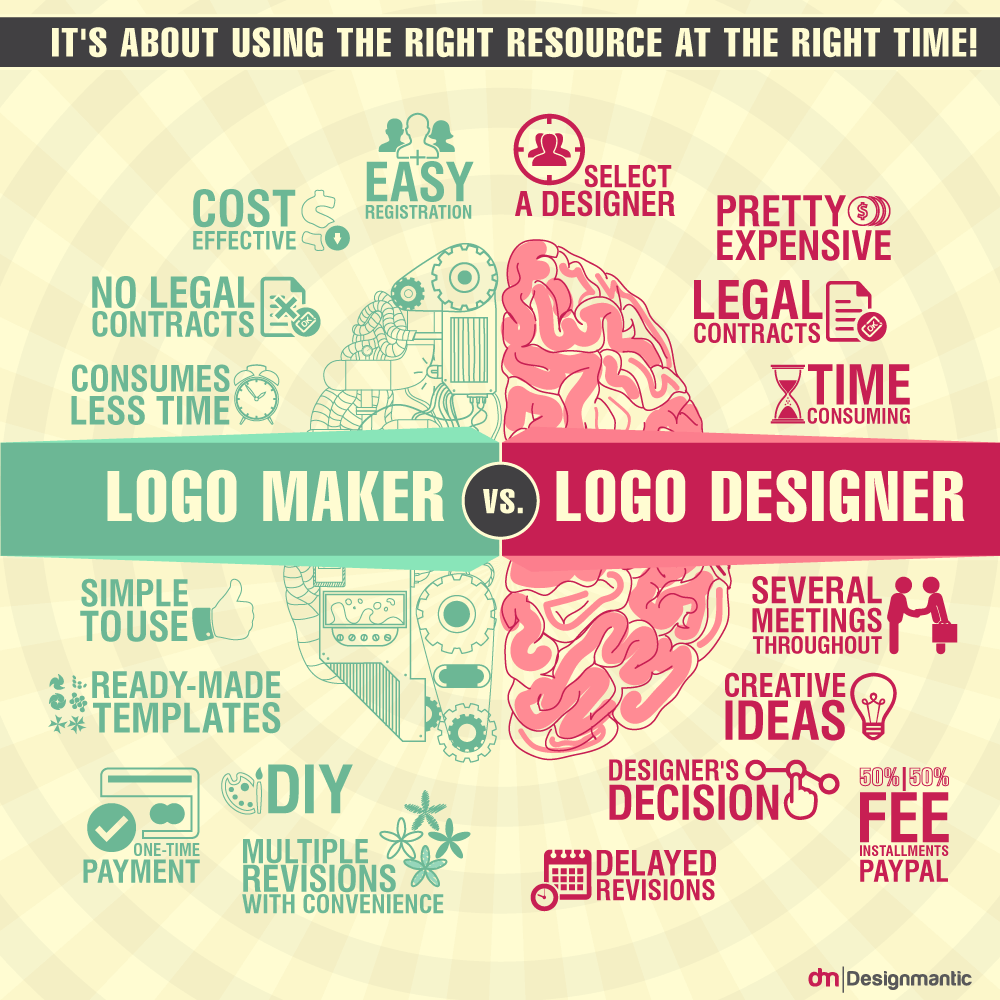 how to create png logo online