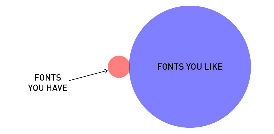 Designer's Life Diagram humor