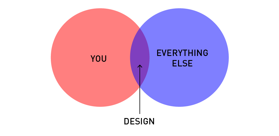 Designer's Life Diagram laugh