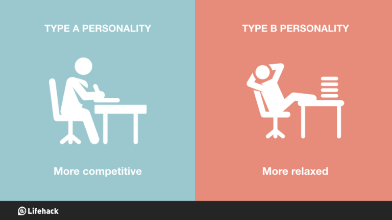 Your Personality-Infographic