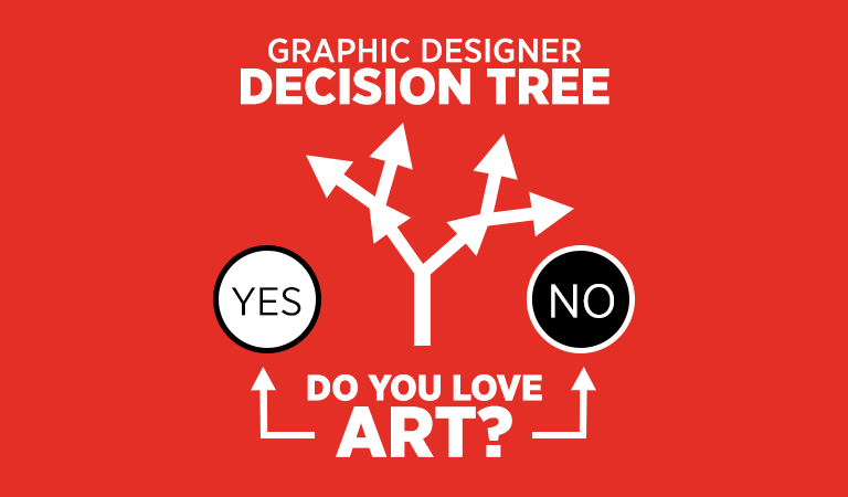 Graphic-Designer-Decision-Tree
