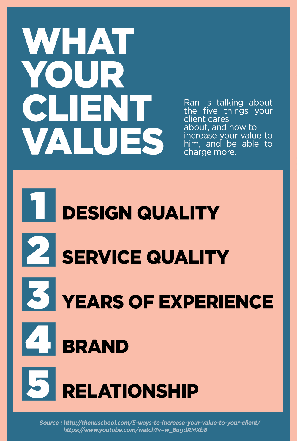 How To Increase Your Value So Your Clients