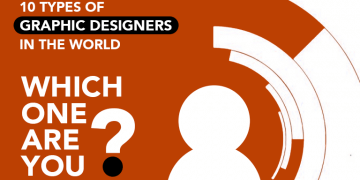 10-Types-of-Graphic-Designers-in-the-World-Which-One-Are-You