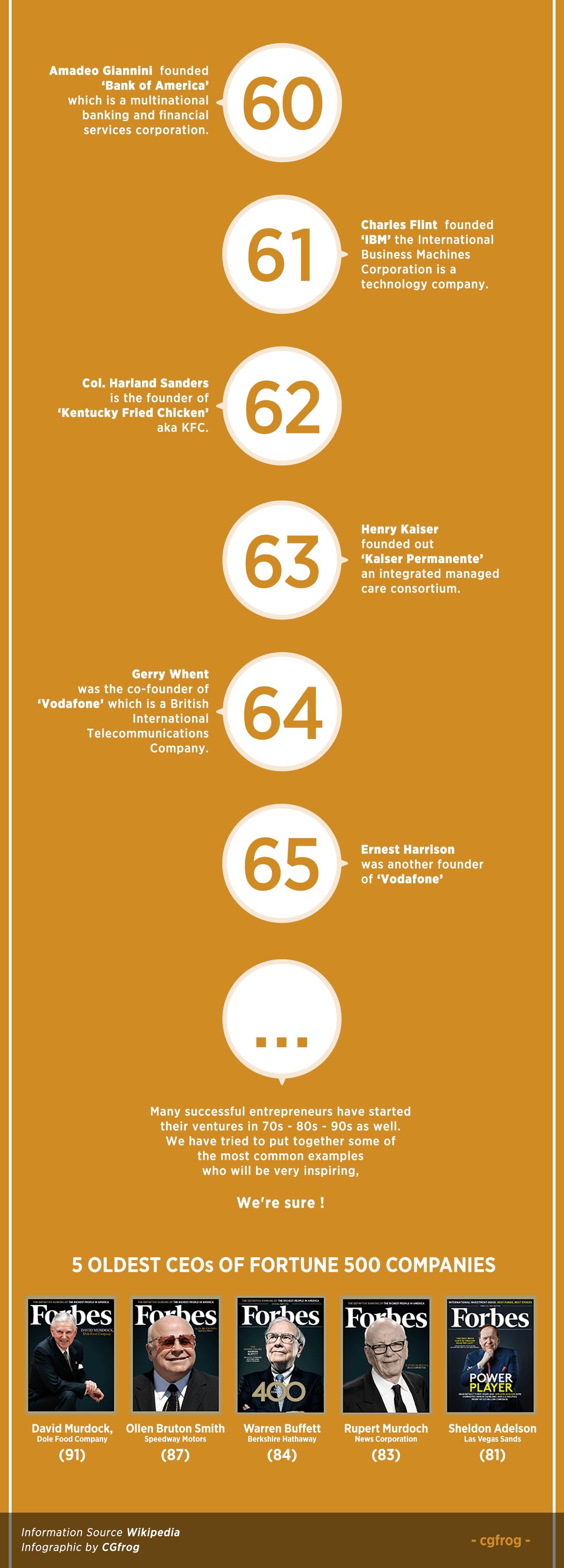 Be an Entrepreneur-Age-60-65