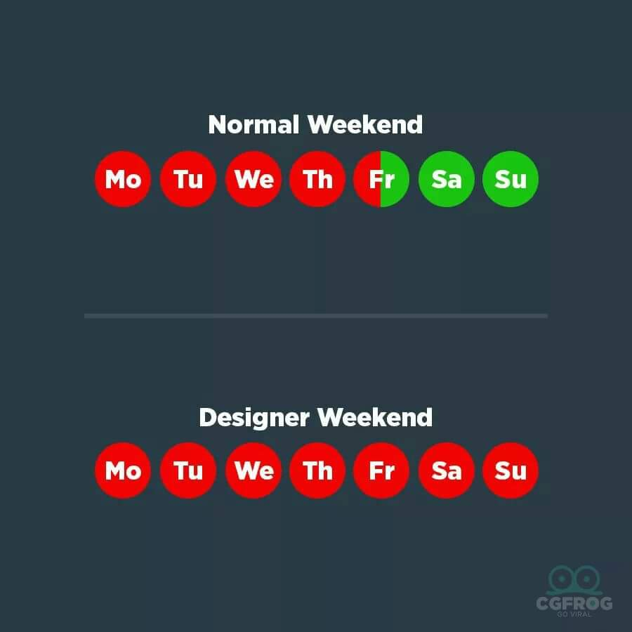 Graphic Design Memes A Designer's Weekend