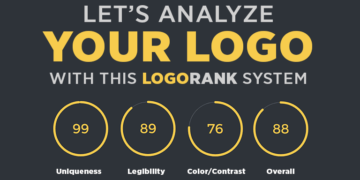 Logo Rank System Artificial Intelligence