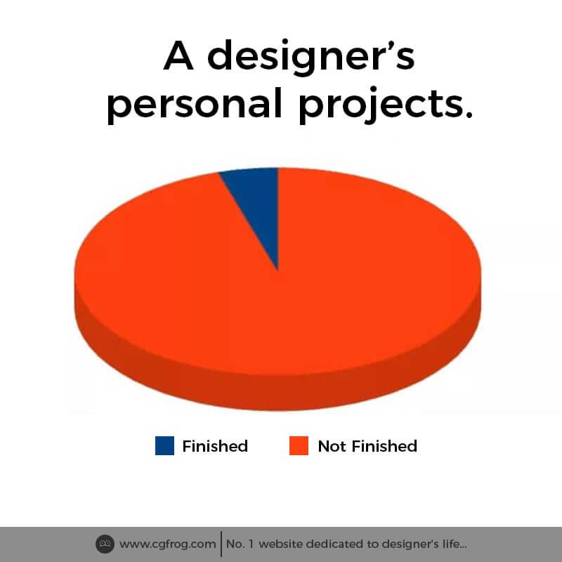 Graphic Designer Meme