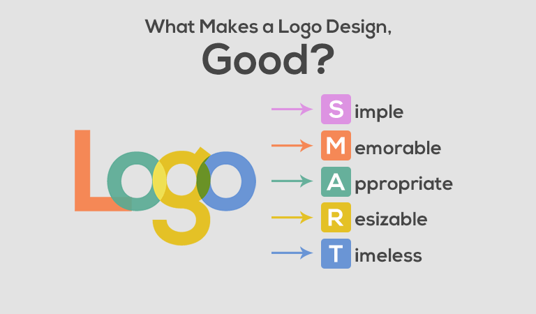 SMART RULE - Basic Logo Design Principle