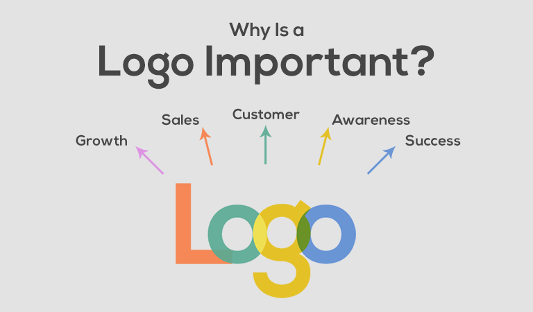 Why a Logo Branding in Important?
