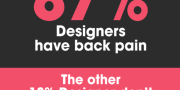 87 Graphic Designers Have Back Pain