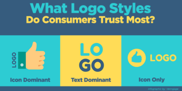 What Logo Styles Do Consumers Trust Most